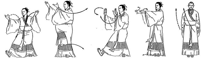 Exercitii Daoyin. Desene traditionale taoiste
