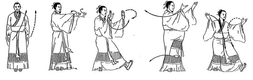 Exercitii de Daoyin. Desene traditionale taoiste.